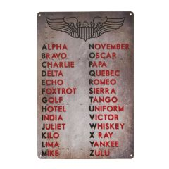 International Phonetic Alphabet Metal Sign